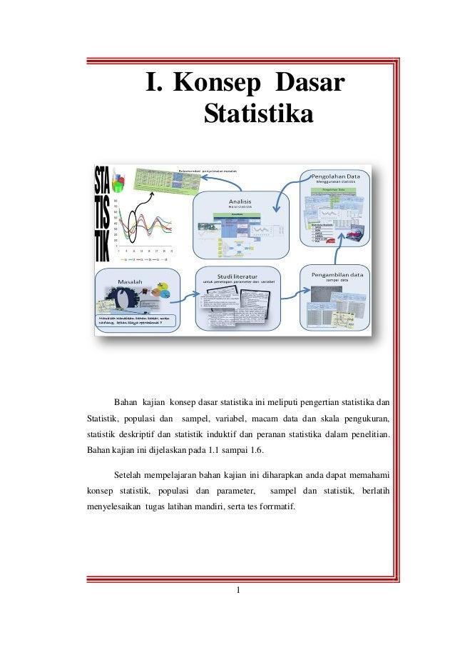 I. Konsep Dasar Statistika  Bahan kajian konsep dasar statistika ini meliputi pengertian statistika dan Statistik, populas...