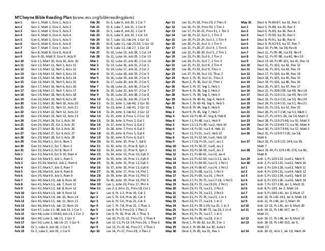M'CheyneBibleReadingPlan(www.esv.org/biblereadingplans)Jan1    Gen1,Matt1,Ezra1,Acts1           Feb20   E...