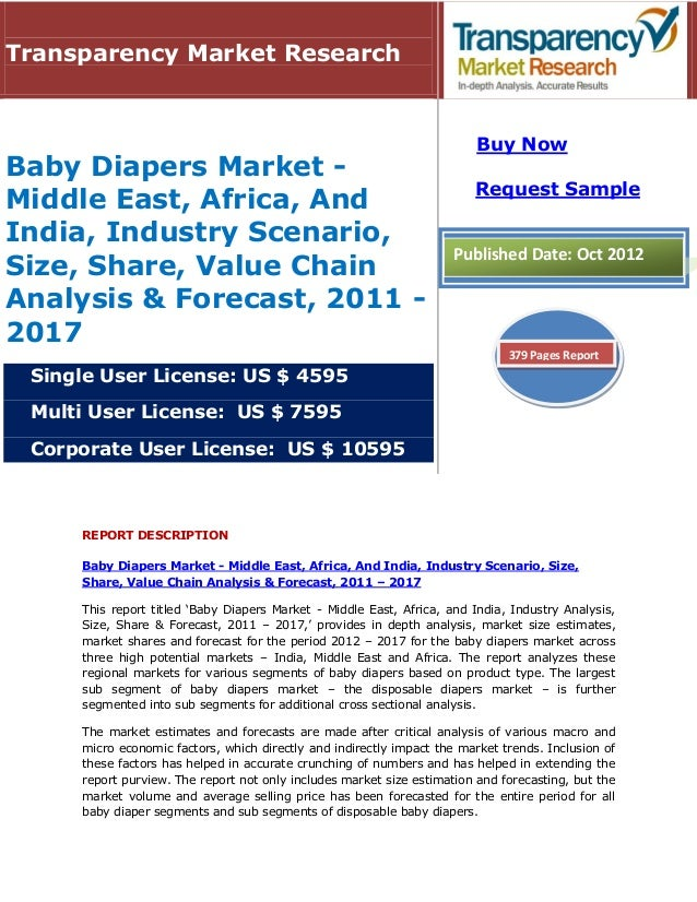 Baby diapers market   middle east, africa, and india, industry scenario, size, share, value chain analysis & forecast, 2011 - 2017