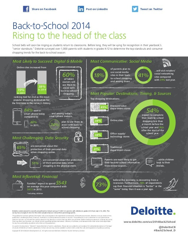 Back-to-School 2014 Rising to the head of the class Share on Facebook Post on LinkedIn Tweet on Twitter School bells will ...