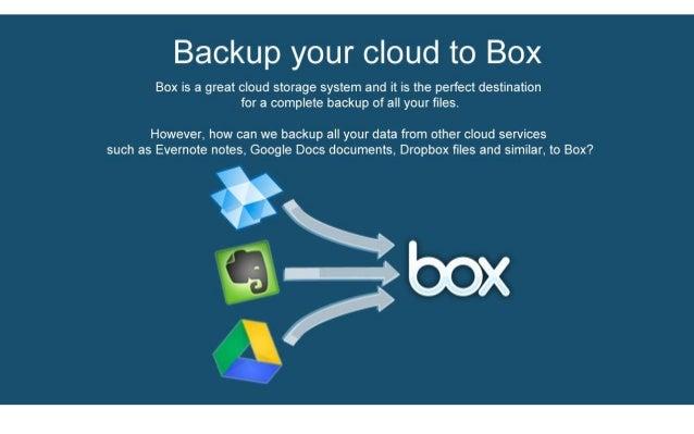 Backup to Box