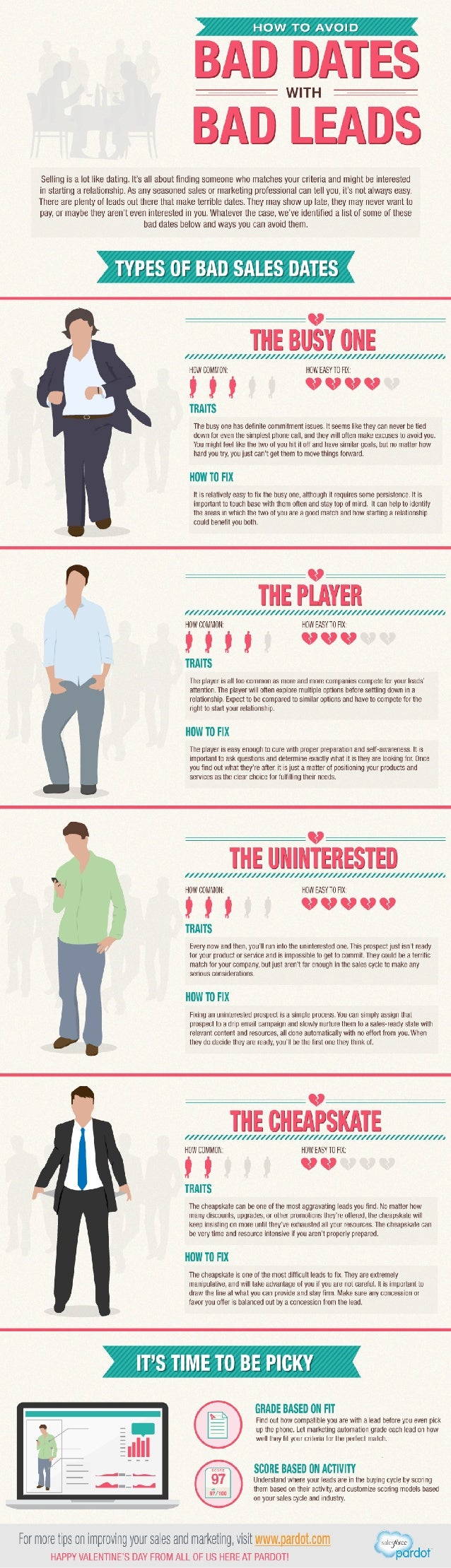 How to Avoid Bad Dates with Bad Leads [Infographic]