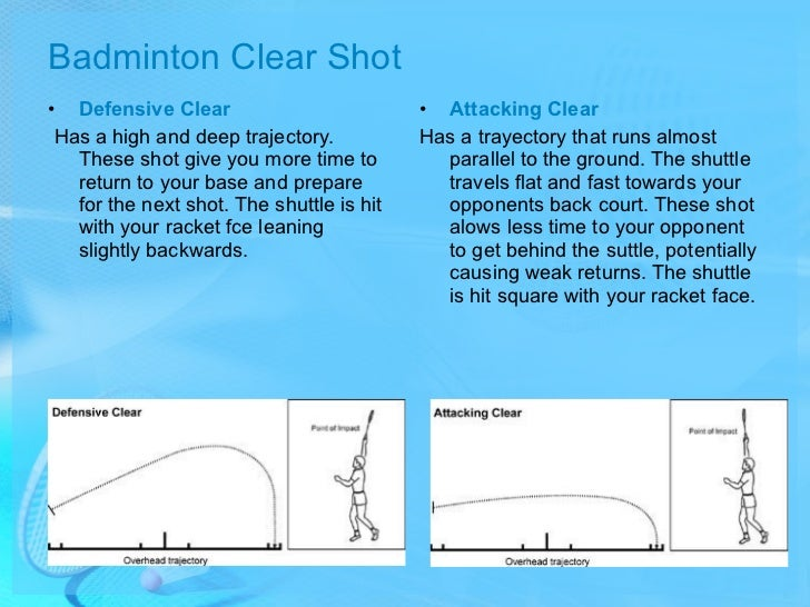 Shots in Badminton Badminton Clear Shot