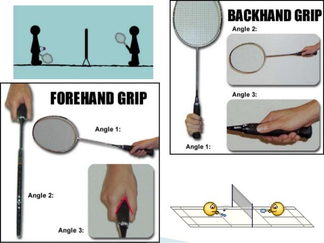 basic skills of badminton footwork Learn correct badminton footwork for efficient movement around the court   however i would say that the footwork is the most important skill you should  master.