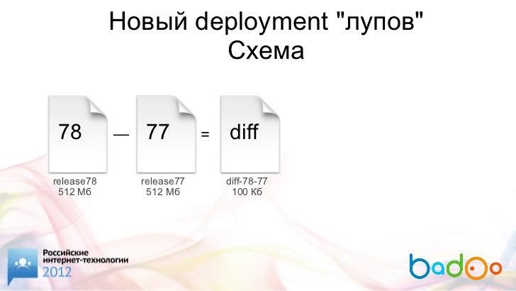 """Новый deployment """"лупов"""" Схема"""
