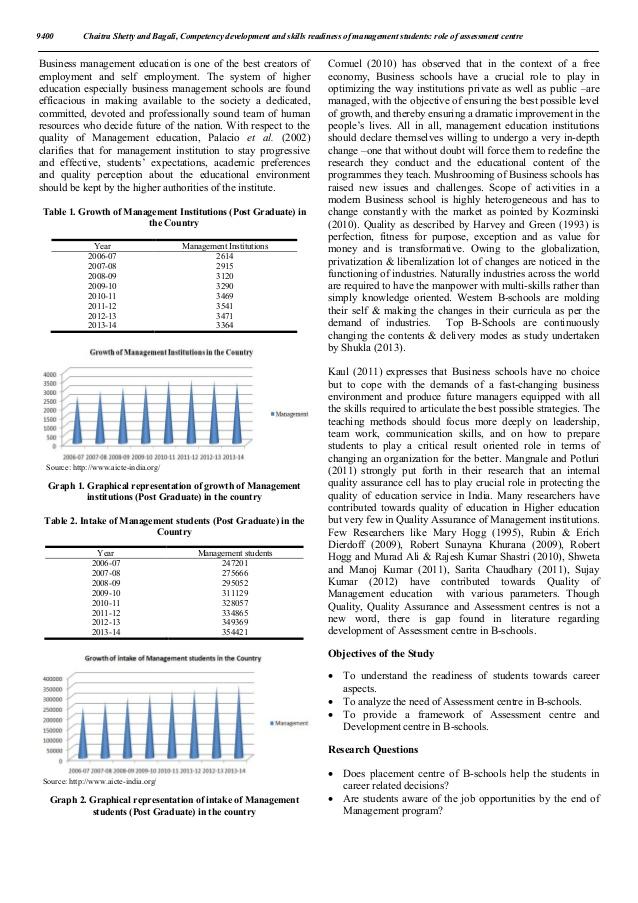 HRM - Human Resources Management Dissertation Topics