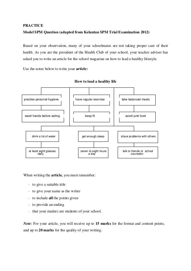 Example essay format spm - WordPresscom