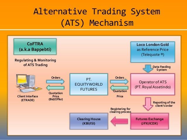 Alternative trading system in canada