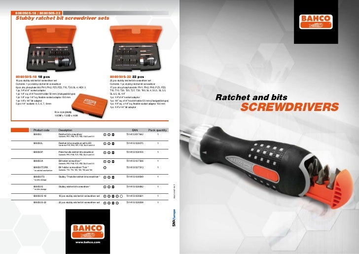 Bahco Ratchet and Bits Screwdrivers