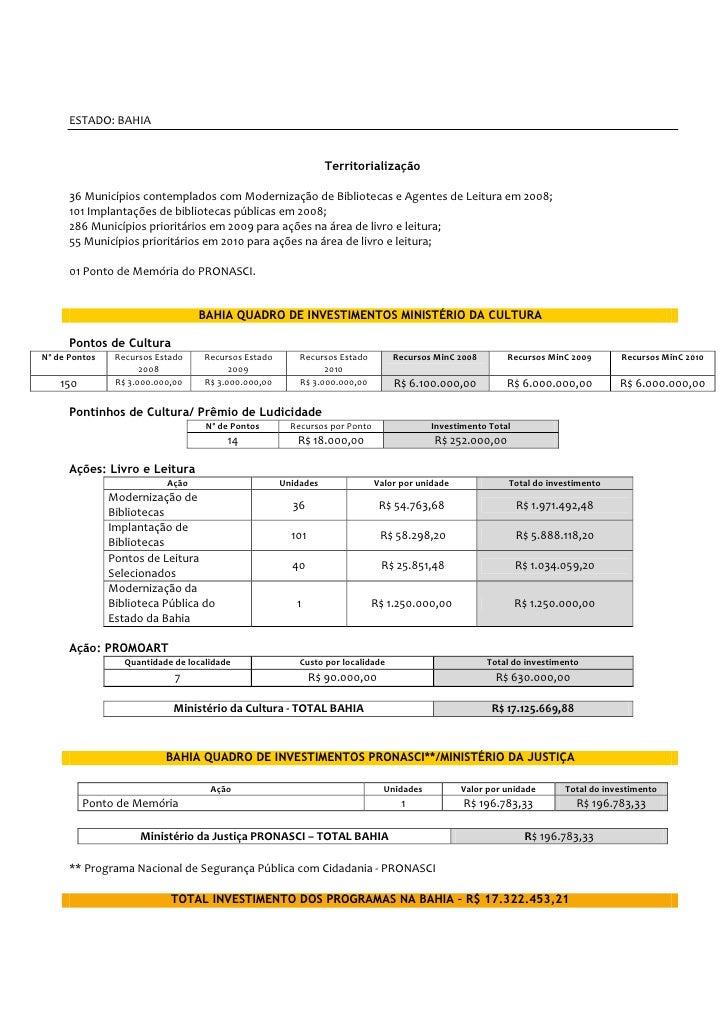 ESTADO: BAHIA                                                                    Territorialização        36 Municípios co...