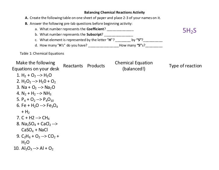 Balancing Chemical Reactions Activity      A. Create the following table on one sheet of paper and place 2-3 of your names...