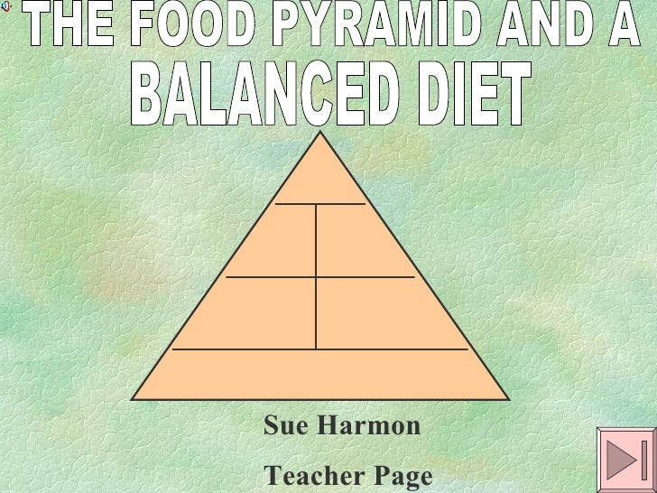 Sue Harmon Teacher Page THE FOOD PYRAMID AND A  BALANCED DIET