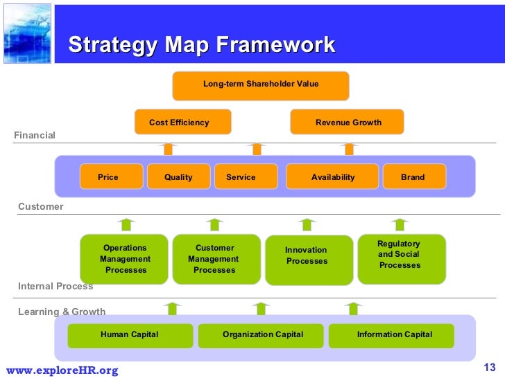 linkage mapping with Balanced Scorecard 52138 on 5198681 further Aramid together with Large Scale Mapping further Measures Of Linkage Disequilibrium 10238151 moreover Crossing Over.