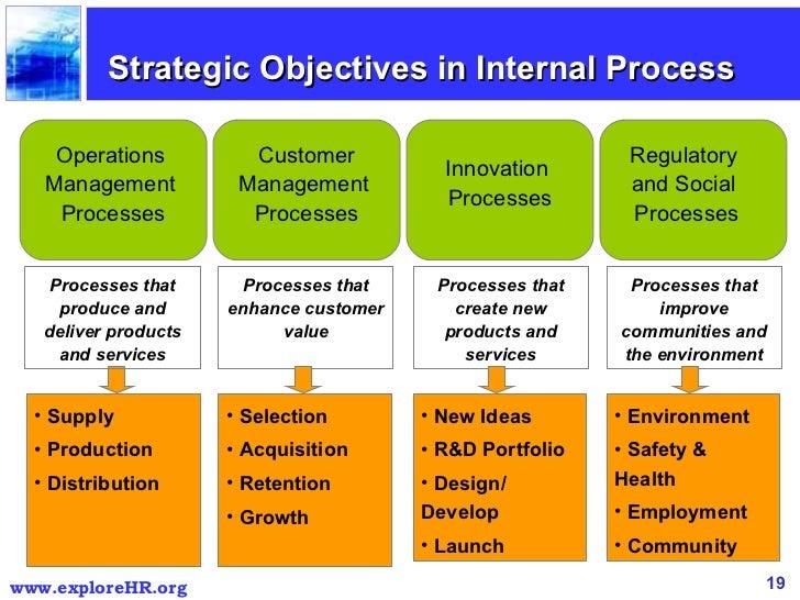 kodaks strategic objectives Strategic objectives you've got goals to achieve - corporate strategy - digital strategy - cloud transformation - portfolio modernization - mergers and acquisitions - human capital development.