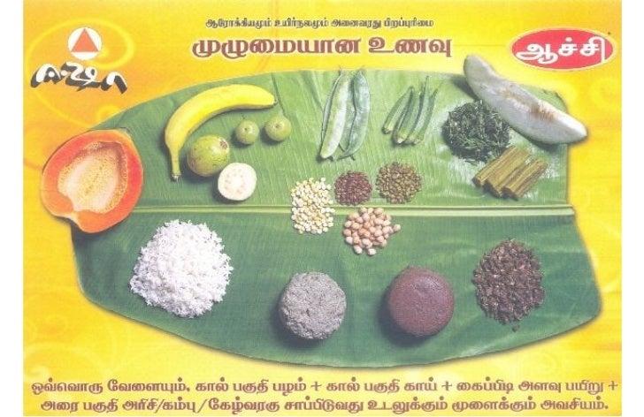 Balanced diet_Isha Arokiya Alai
