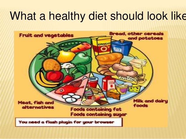 what a healthy diet should look like 3 what is a balanced diet