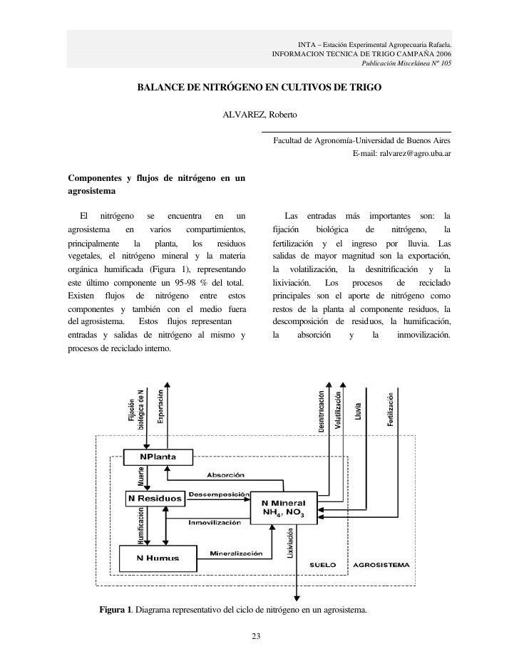 INTA – Estación Experimental Agropecuaria Rafaela.                                                          INFORMACION TE...