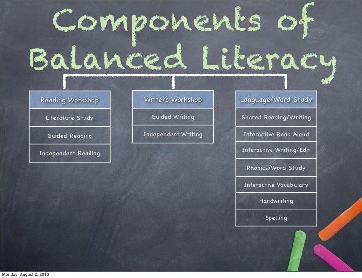 balanced literacy summer institute 2010