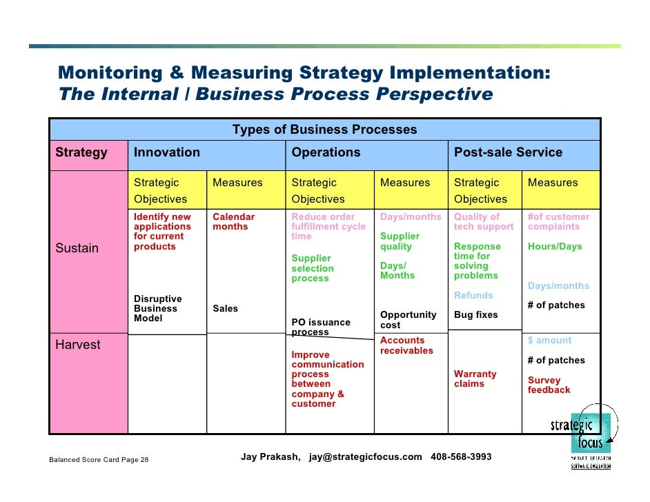 the use of balanced scorecard for tesco The balanced scorecard (bsc) is a performance measurement and strategic management system which appears suitable for use by all types and sizes of business the bsc's greatest strength for most businesses comes from.