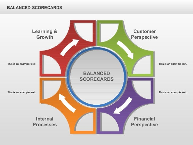 balanced scorecard diagram for powerpoint by