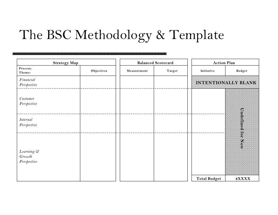 Balanced Scorecard Presentation For Gemba