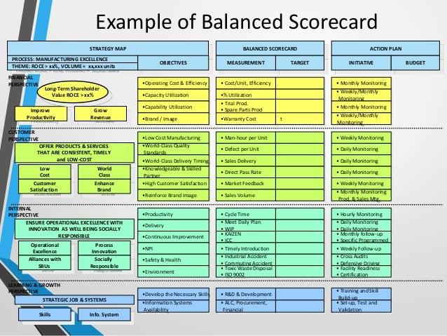 Balanced Scorecard Strategy Management Super Guide - image 6