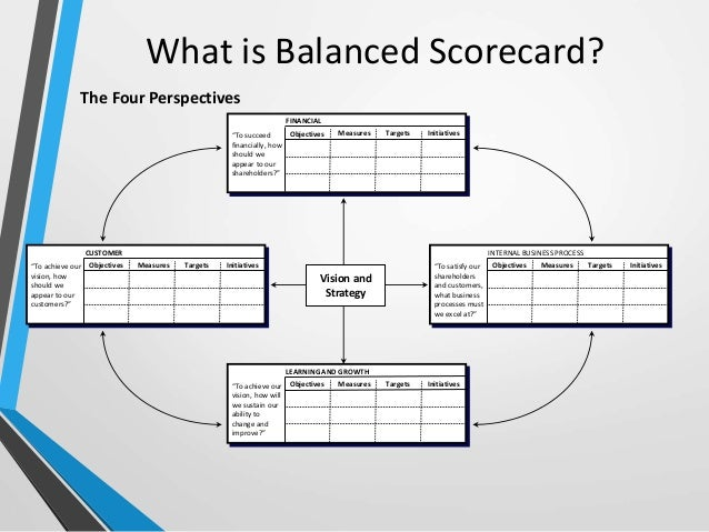 Balanced Scorecard Strategy Management Super Guide - image 7