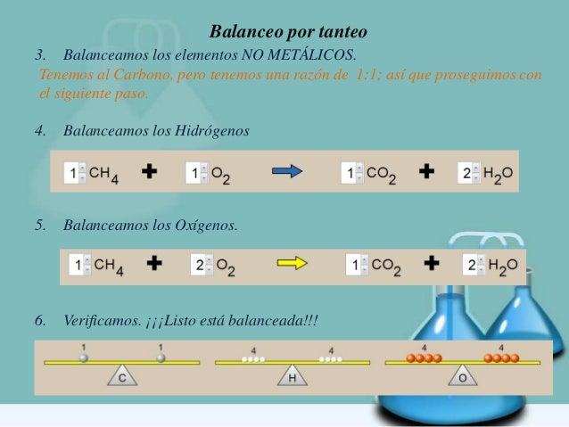 Laboratorio Quimica 11-1 2017: agosto 2016