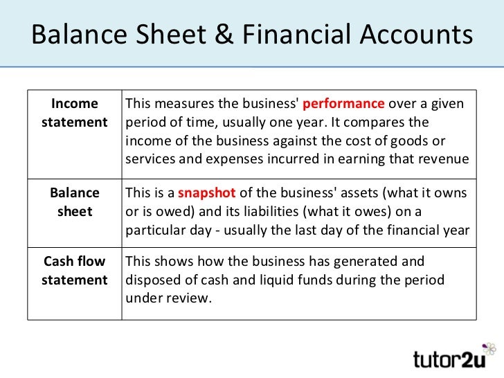 balance sheet the basics This course presents an introduction to the basics of financial accounting and finance for it professionals the first part of the course will focus on understanding the most important financial statements, namely, the balance sheet, the income statement, and the statement of cash flows.