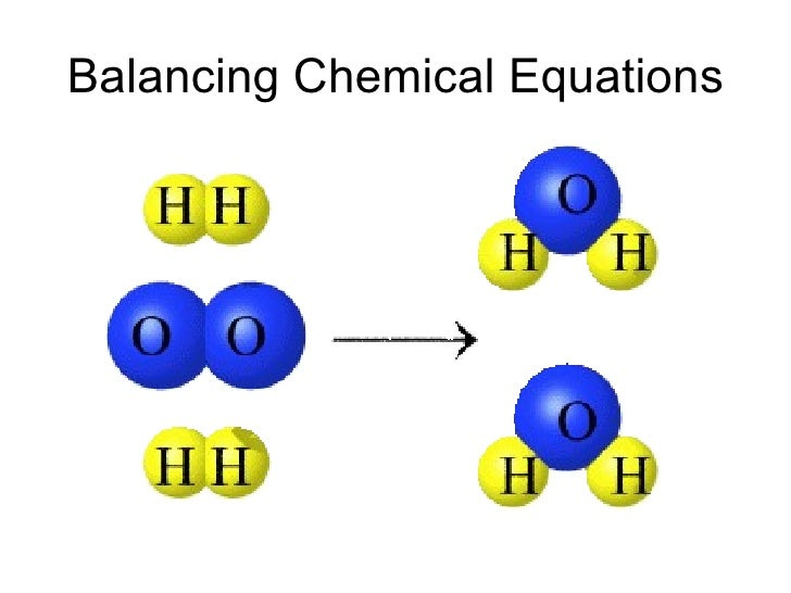 Balancing Chemical Equations 1