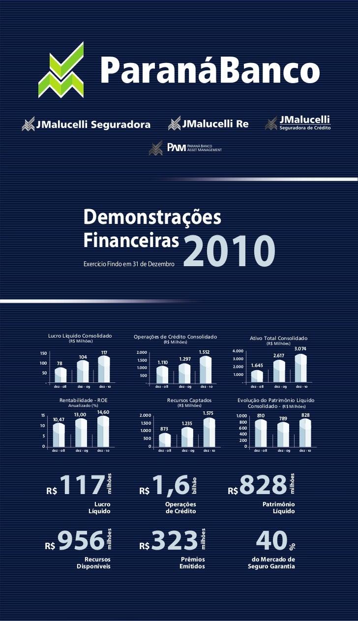 Demonstrações                             Financeiras                              Exercício Findo em 31 de Dezembro      ...