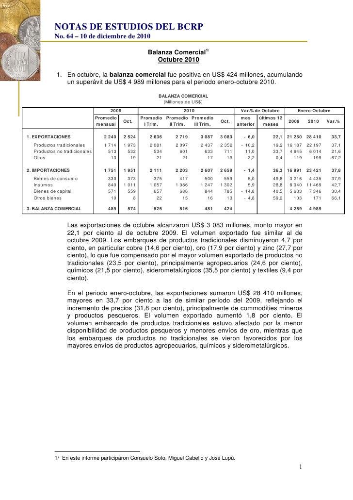 Balanza comercial a octubre bcr