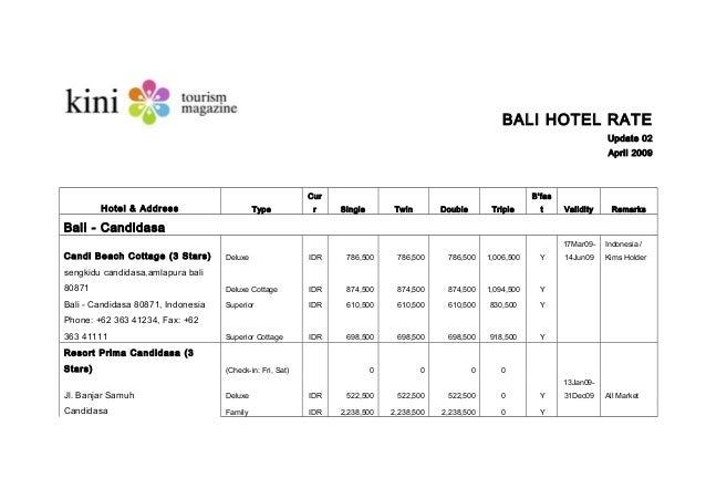BALI HOTEL RATE Update 02 April 2009 Hotel & Address Type Cur r Single Twin Double Triple B'fas t Validity Remarks Bali - ...