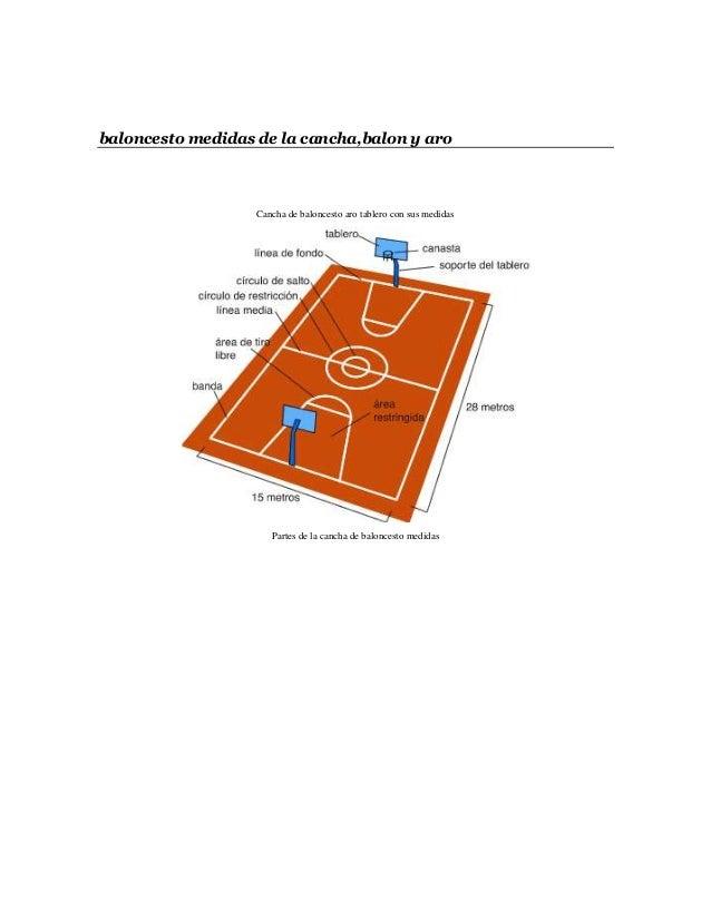 las medidas de la cancha de basquet: