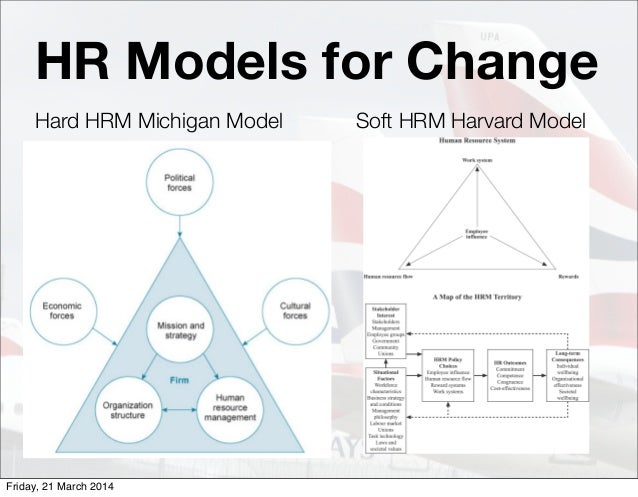 an analysis of the effects of the changes experienced in human resource management Free human resource management papers the analysis machine, human resource in order for hr to stay current they must adapt and make necessary changes.