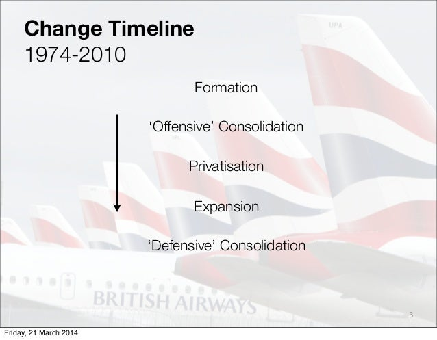 the structure of british airways management essay Article name: the structure of british airways management essay, research paper, dissertation make assignments great again 24/7 customer support: business/52925-the-structure-of-british-airways-managementhtml.