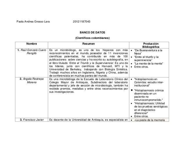 Paola Andrea Grosso Lara  20121187043  BANCO DE DATOS (Científicos colombianos) Nombre  Resumen  1. Raúl Gonzalo Cuero Ren...