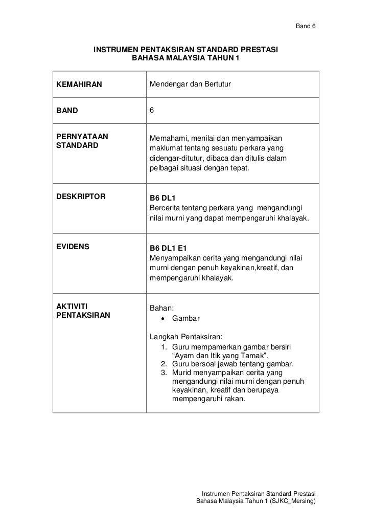 Band 6          INSTRUMEN PENTAKSIRAN STANDARD PRESTASI                  BAHASA MALAYSIA TAHUN 1KEMAHIRAN            Mende...