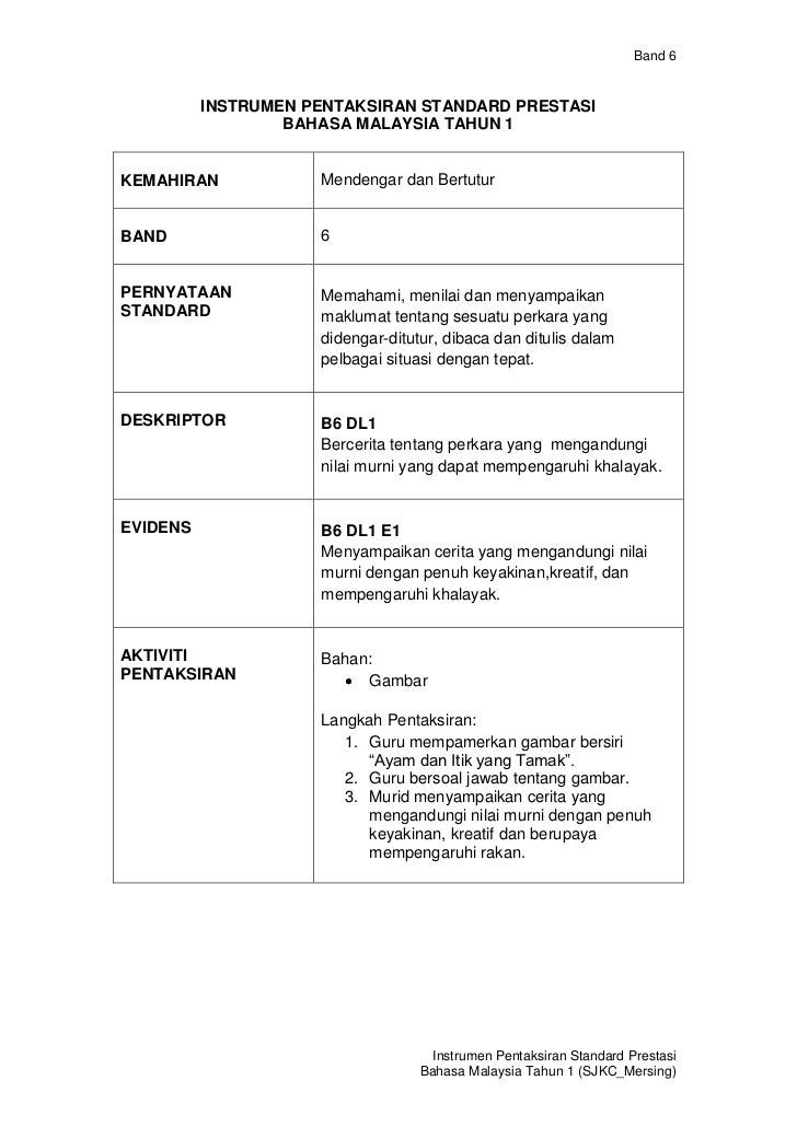 INSTRUMEN PENTAKSIRAN STANDARD PRESTASI BAHASA MALAYSIA TAHUN 1 (BAND 6)