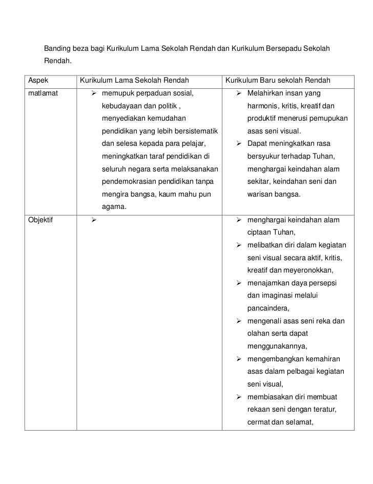 Banding beza bagi Kurikulum Lama Sekolah Rendah dan Kurikulum Bersepadu Sekolah     Rendah.Aspek          Kurikulum Lama S...