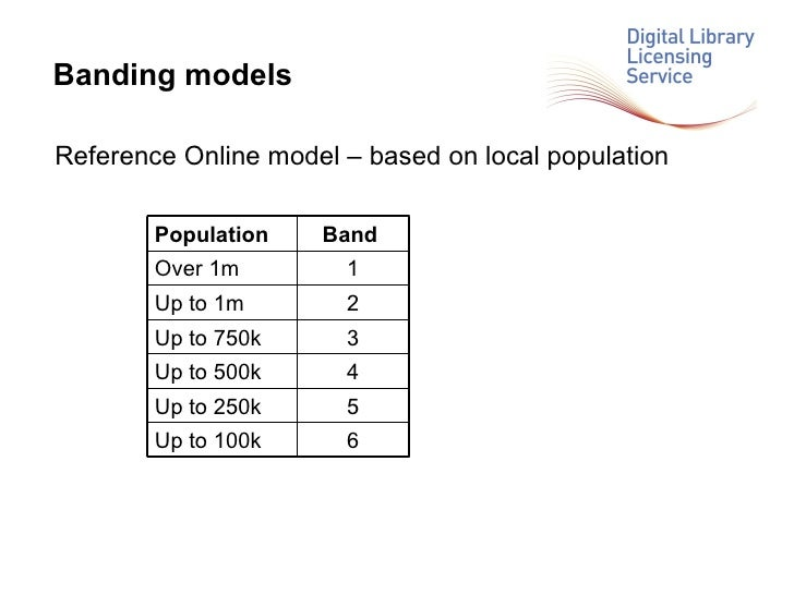 Banding models <ul><li>Reference Online model – based on local population </li></ul>Population Band  Over 1m 1 Up to 1m 2 ...