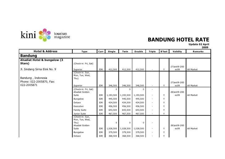 Bandung Hotel Rate