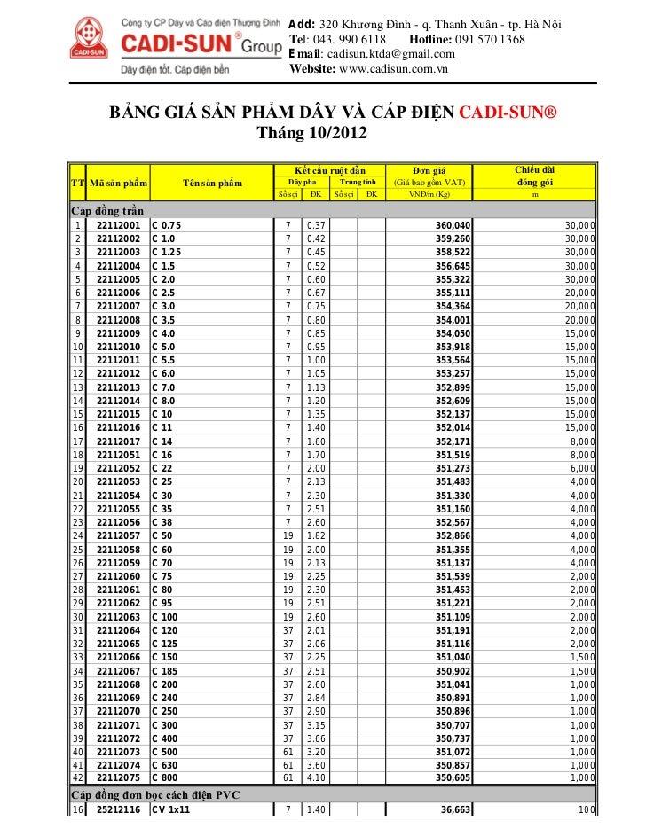 Bang gia-cap-dien-cadivisun-10-2012