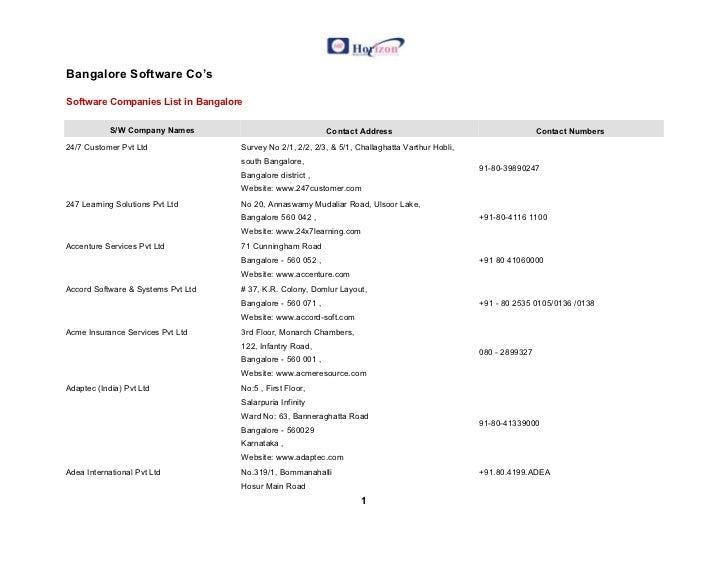Bangalore Software Co'sSoftware Companies List in Bangalore            S/W Company Names                               Con...