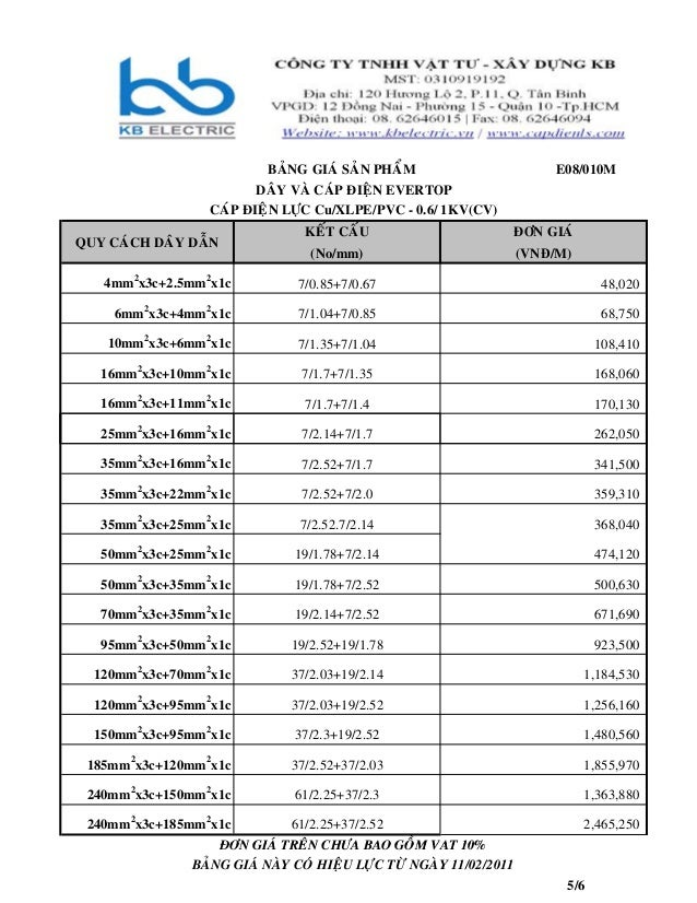 BAÛNG GIAÙ SAÛN PHAÅM E08/010M  DAÂY VAØ CAÙP ÑIEÄN EVERTOP  CAÙP ÑIEÄN LÖÏC Cu/XLPE/PVC - 0.6/ 1KV(CV)  KEÁT CAÁU  (No/mm...