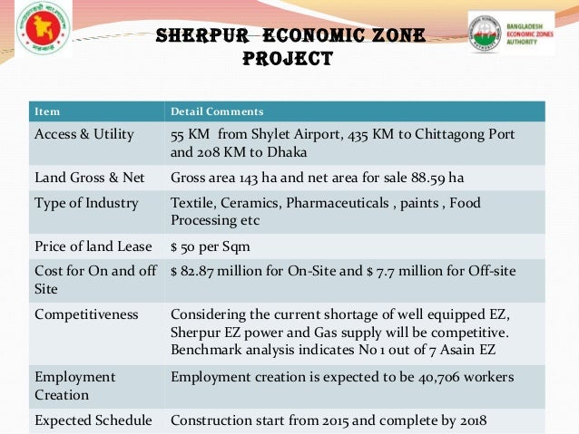 Economic Zone Economic Zone Project 20