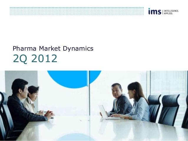 Pharma Market Dynamics2Q 2012