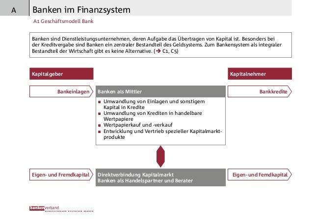 A   Banken im Finanzsystem    A1 Geschäftsmodell Bank    Banken sind Dienstleistungsunternehmen, deren Aufgabe das Übertra...