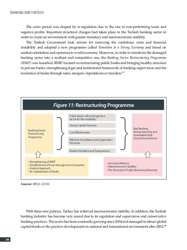 msc dissertation banking