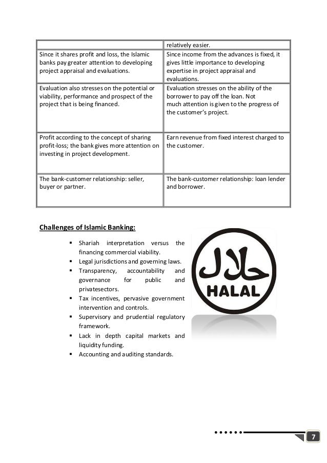 Compare And Contrast Essay On High School And College Banking Essay Islamic How To Stay Healthy Essay also Sample Essay Paper Islamic Banking Essay  Dako Group Business Law Essay Questions